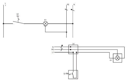 Podstawowy panel instalacji elektrycznej